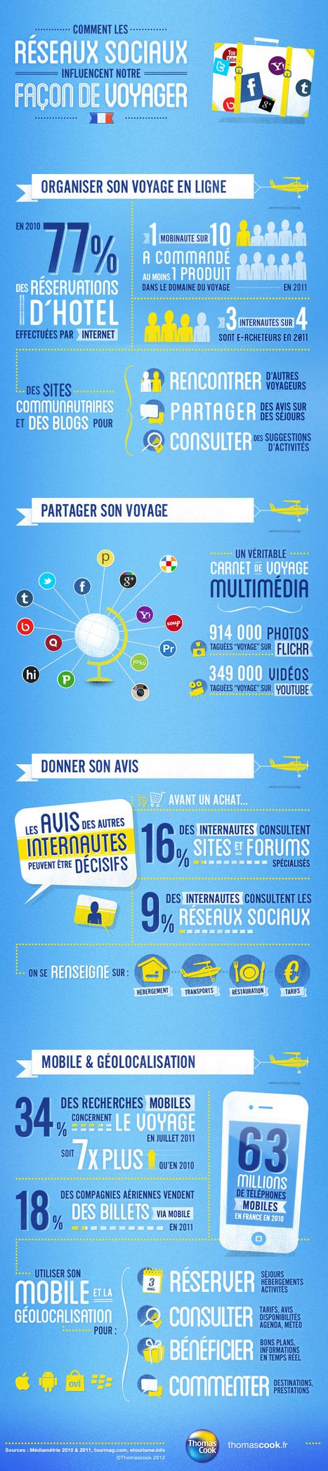 Infographie : voyages et réseaux sociaux | Infographies social media | Scoop.it