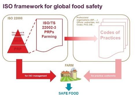 La spécification technique internationale ISO/TS 22002-3 pour assurer la sécurité sanitaire des produits alimentaires issus de l'agriculture. | agro-media.fr | Actualité de l'Industrie Agroalimentaire | agro-media.fr | Scoop.it