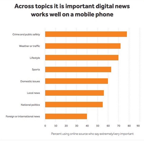 Americans don't have much trust in social media as a source of news, a new report says | FreeTVJobs.com News | Scoop.it