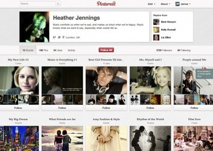 How to use new Social tools — like Pinterest — in Transmedia Projects | lärresurser | Scoop.it