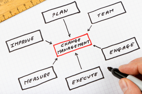 You Can't Make Me! Make Change Management Part of Process ... | Quality Management | Scoop.it