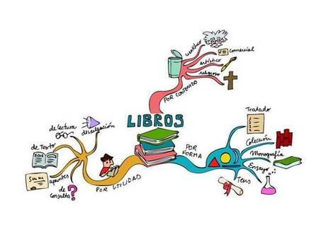 Excelentes herramientas TIC para hacer mapas mentales. | Technology and language learning | Scoop.it