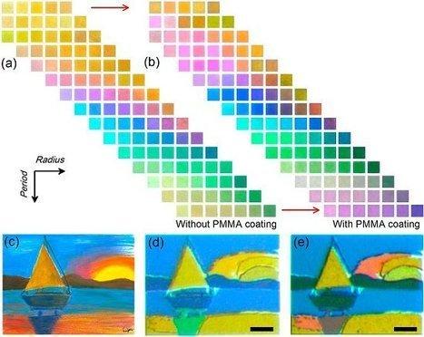 Impressão colorida sem tinta | tecnologia s sustentabilidade | Scoop.it