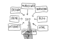 Search Engine Optimization | Technology | Scoop.it