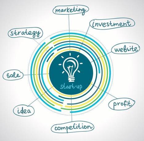 Come muovere i primi passi nella creazione di un'azienda innovativa? | BH Startupper(S) | Scoop.it