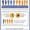 Web 2.0, réseaux sociaux, ...