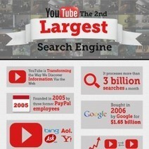 #YouTube  : The 2nd Largest Search Engine [Infographic] | Video is Number One Marketing Tool | Scoop.it