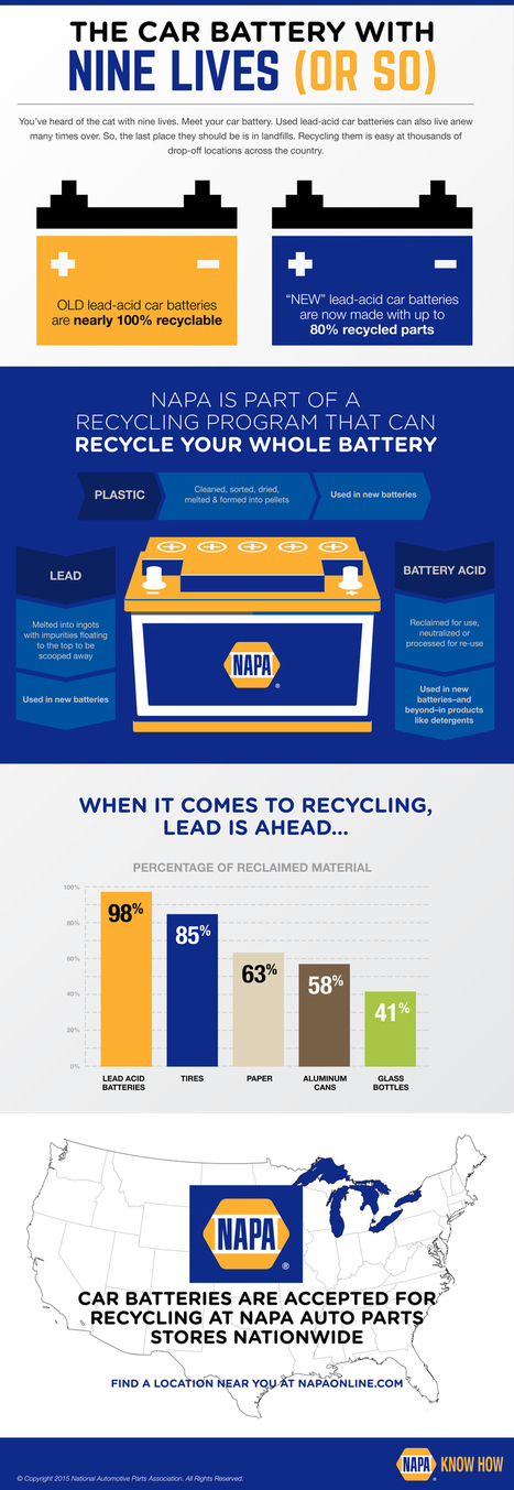 Recycling car batteries: What's old is new [infographic] | car batteries | Scoop.it