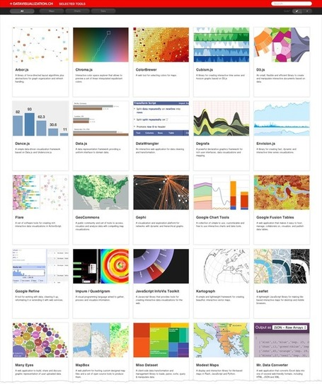 A Curated Collection of Interactive and Dynamic Data Visualization Libraries | Presentation Tools | Scoop.it