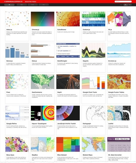 A Curated Collection of Interactive and Dynamic Data Visualization Libraries | Current Updates | Scoop.it