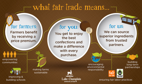 Fair Trade Chocolate: Fair For Life Certification | Fairly Traded News | Scoop.it