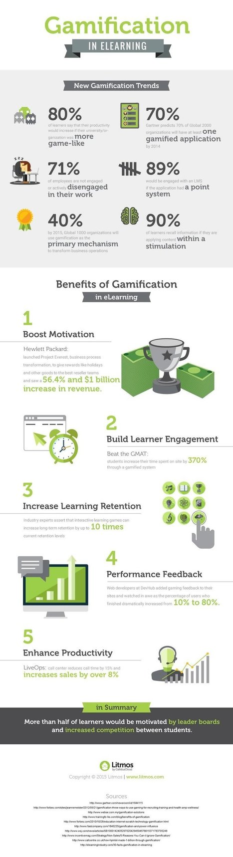 Gamification in eLearning Infographic - e-Learning Infographics | 21st C Learning | Scoop.it