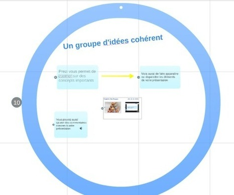 Pourquoi utiliser Prezi pour créer vos présentations ? | Outils FLE | Scoop.it
