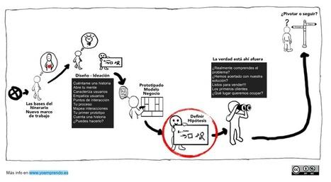Sintetia  » Financiación para emprender, no todo vale | emprendimientom | Scoop.it