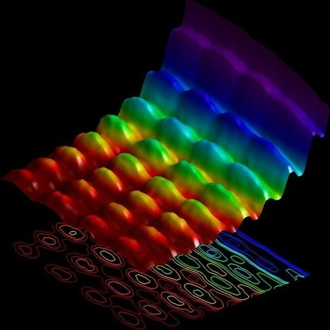 Scientists Capture The First Ever Photo Of Light As A Particle And Wave | Photography Gear News | Scoop.it