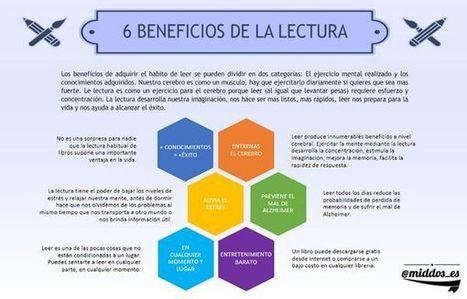 6 beneficios de la lectura | Educacion, ecologia y TIC | Scoop.it