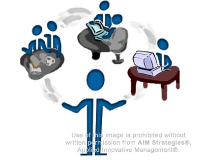 How to Effectively Lead Virtual Team Meetings, AMA Webinar | Virtual R&D teams | Scoop.it