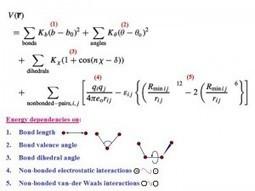 Computational chemistry wins 2013 Nobel Prize in Chemistry | Quantum Chemistry | Scoop.it