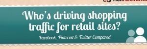 Infographie : Réseaux sociaux et trafic sur le e-commerce | Prestataire Freelance PrestaShop - WordPress - Graphiste - Intégrateur à Bordeaux : Arnaud Merigeau | Synaptic | Scoop.it