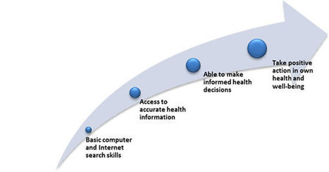 Helping new computer users search for health information online | digital pharma | Scoop.it