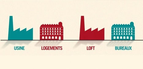 Bureaux ou logements : Vinci Construction propose l'immeuble RÉVERSIBLE | D'Dline 2020, vecteur du bâtiment durable | Scoop.it