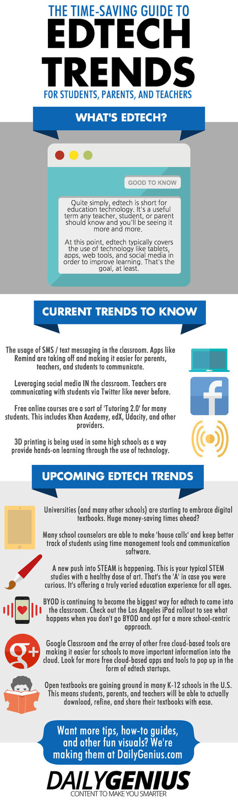 The 10 biggest current and future edtech trends - Infographic | ICT in Professional development | Scoop.it