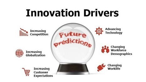 Innovation Excellence | 6 Reasons Innovation is a Survival Skill | Business Innovation | Scoop.it