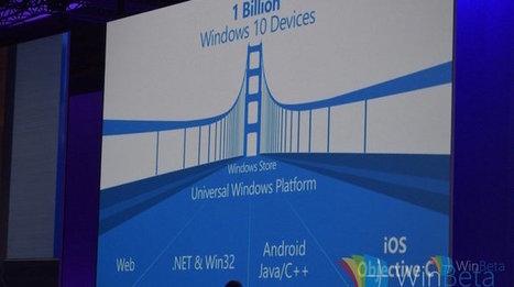 Après tout, peut-être que les applications Android n'arriveront pas sur Windows 10   Web 2.0 en bibliothèque...ou ailleurs !   Scoop.it