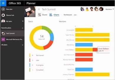 Microsoft Planner hands-on demonstration - Office Blogs | Software Tips | Scoop.it