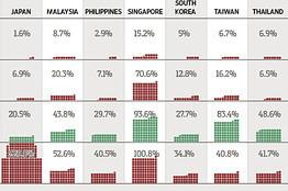 How Asia Will Fare if Europe Cracks   Union Européenne, une construction dans la tourmente   Scoop.it