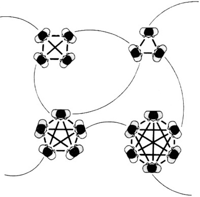 The secret to scaling unscalable social networks: Network Clusters | Life improments & hacks | Scoop.it
