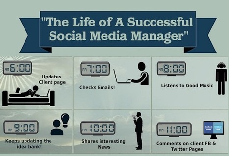 Visualistan: The Life Of A Successful Social Media Manager [Infographic] | Social Media | Scoop.it