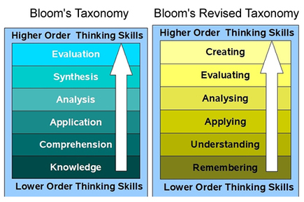 usmtechknow - BloomRevisited | Stretching our comfort zone | Scoop.it
