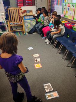 Chalk Talk: A Kindergarten Blog: Who Will Carve the Turkey This Thanksgiving? | Kindergarten | Scoop.it