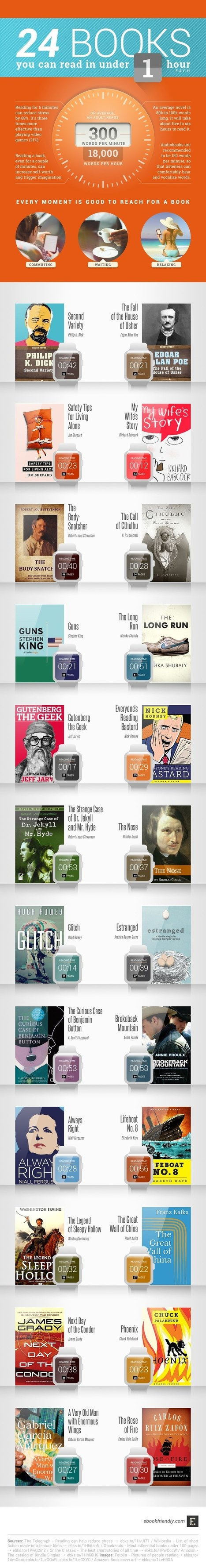 24 Books You Can Read In Under An Hour (Infographic) | Social Media Firestarter | Scoop.it