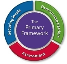 Steps to success in mathematics: Securing progress for all children | Maths | Scoop.it