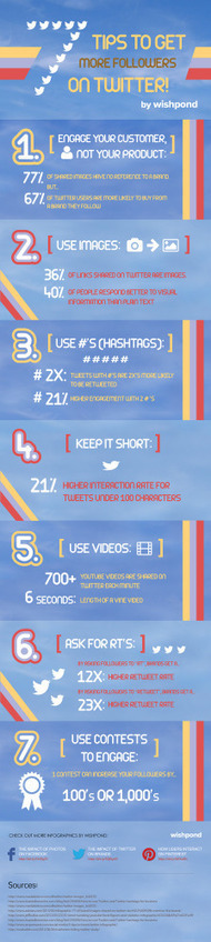 7 Tips to Get More Followers on Twitter [Infographic] | Cool ... | World of Meaningful Infograph | Scoop.it