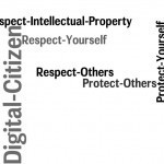 Digital Citizenship Basics for College Students - Online College Courses | Adult Education News and Features | Scoop.it