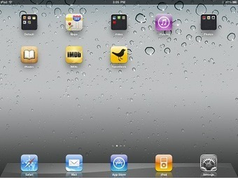 iPad Training 101: A New User's Guide to theiPad | iPads in Learning | Scoop.it