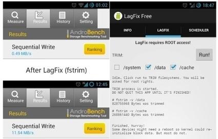 ¿Android muy lento? Optimiza su rendimiento con LagFix | chechi isern | Scoop.it