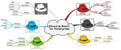 Comment utiliser les 6 chapeaux de Bono avec le mindmapping | Environnement d'apprentissage personnalisé (PLE) et formation tout au long de la vie | Scoop.it