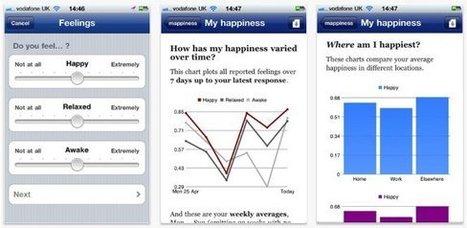 L'intelligence collective au service de Mappiness pour mesurer le bonheur | Engagement et motivation au travail | Scoop.it