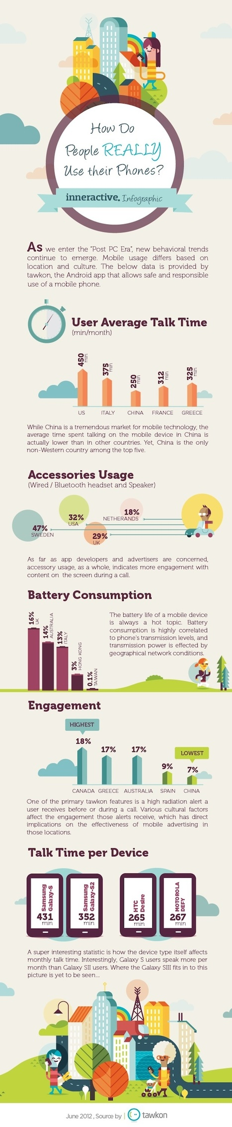 How Android Phone Owners Use Their Devices [INFOGRAPHIC] | Android Information and Apps | Scoop.it