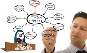 SEO, le 11 regole per non farsi castigare nel link building | Carlo Mazzocco | Il Web Marketing su misura | Scoop.it