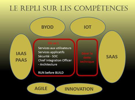 N'est-il pas temps de rebooter l'Empire DSI ? (partie 2) | Innovation | Scoop.it