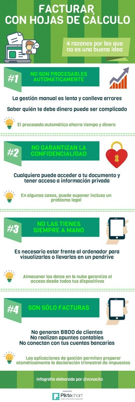 Infografía: ¿Por qué digitalizar tus facturas? | Tecnología | Scoop.it
