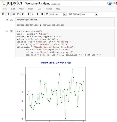 Try Jupyter! | Statistics with R | Scoop.it