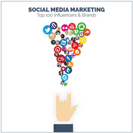 Social Media Marketing: Top 100 Influencers and Brands - onalytica | SocialMedia_me | Scoop.it