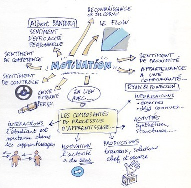 Itypa #2 - intervention de Marcel Lebrun et Bruno Devauchelle | apprendre - learning | Scoop.it