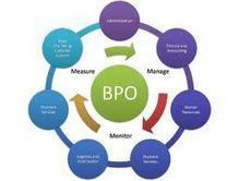 Outsourcing in India - BPO Services, KPO Outsource, IT Consultant Services | Smart Consultancy India | Scoop.it